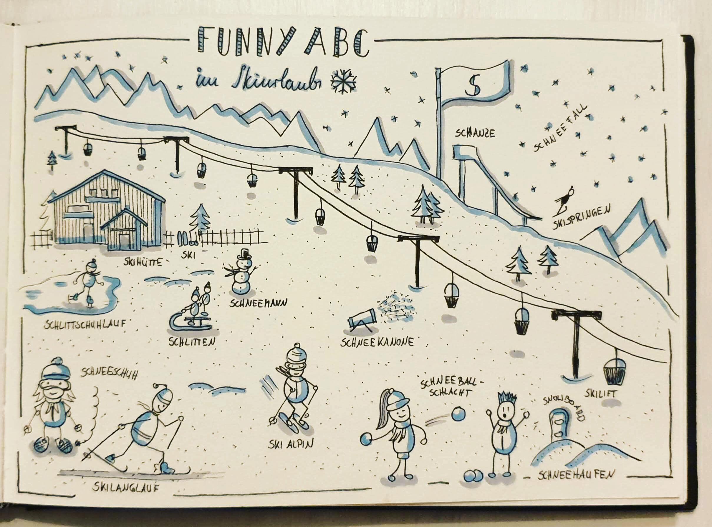 Sketchnotes Funny ABC - S
